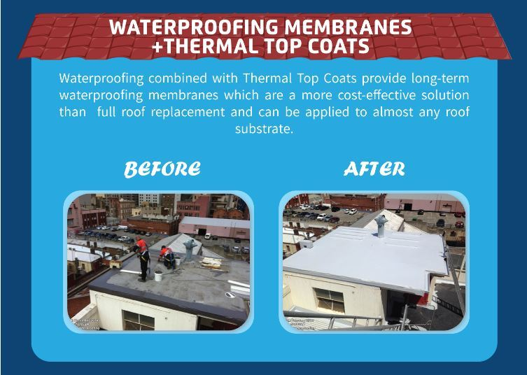 roof-waterproofing-membranes