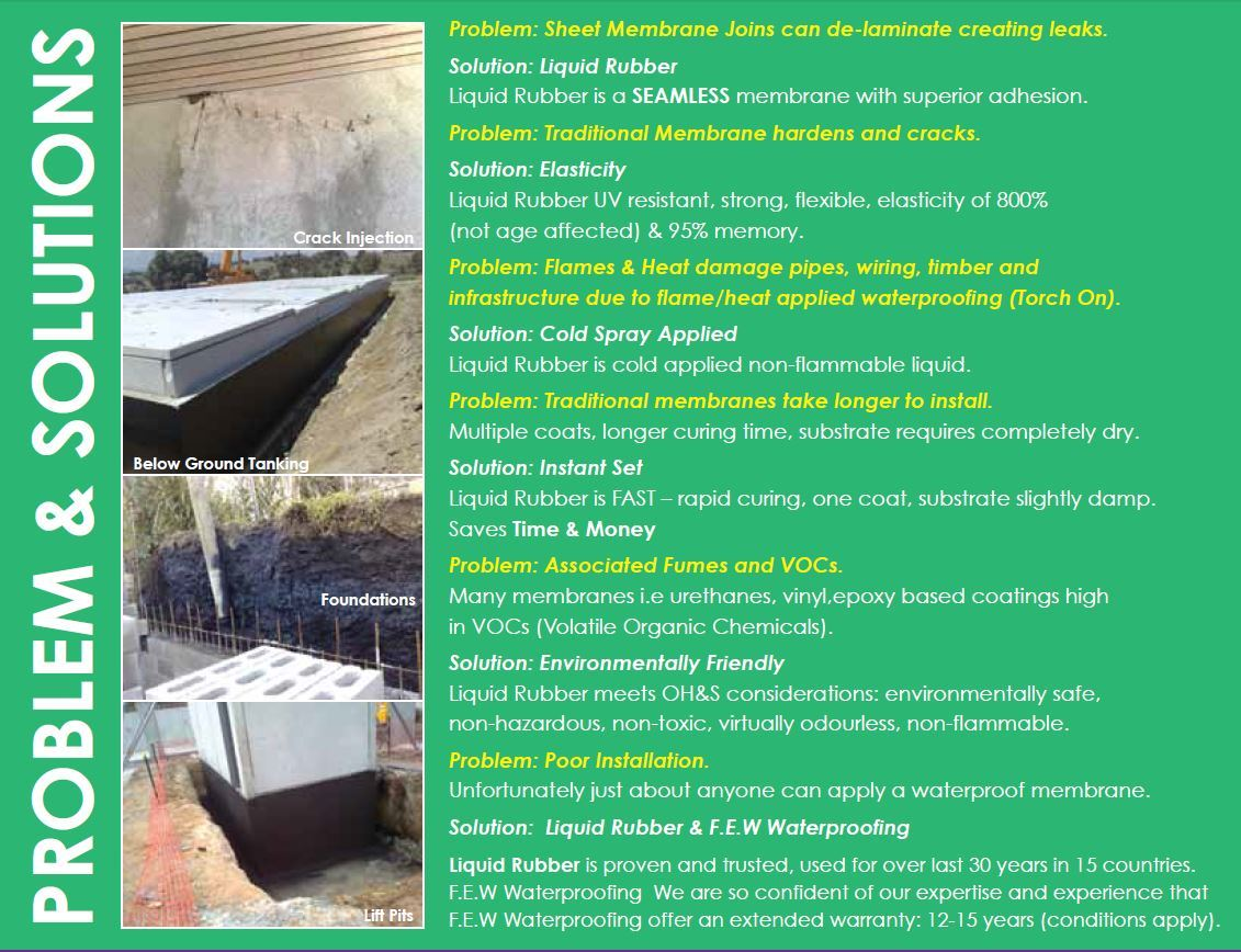 Liquid Applied Waterproofing Membranes Melbourne