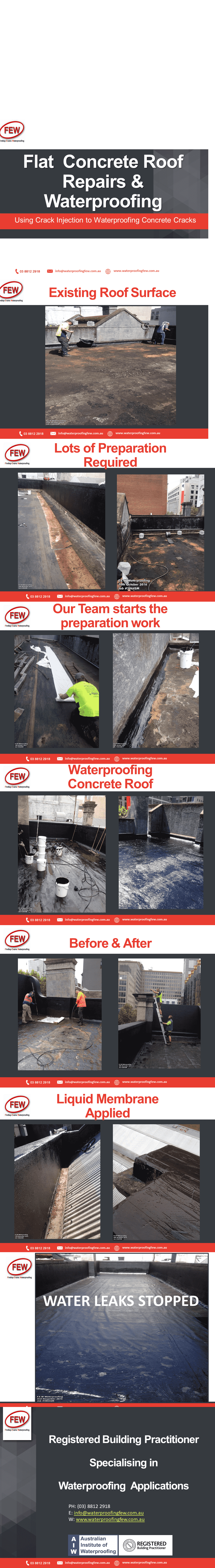 Waterproofing Membrane to Repair Leaking Flat Concrete Roof Slab-Melbourne CBD-infographic_optimized (2)
